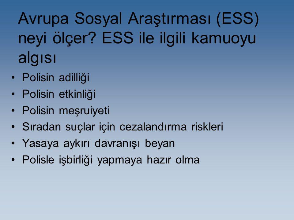 Avrupa Sosyal Araştırması (ESS) neyi ölçer