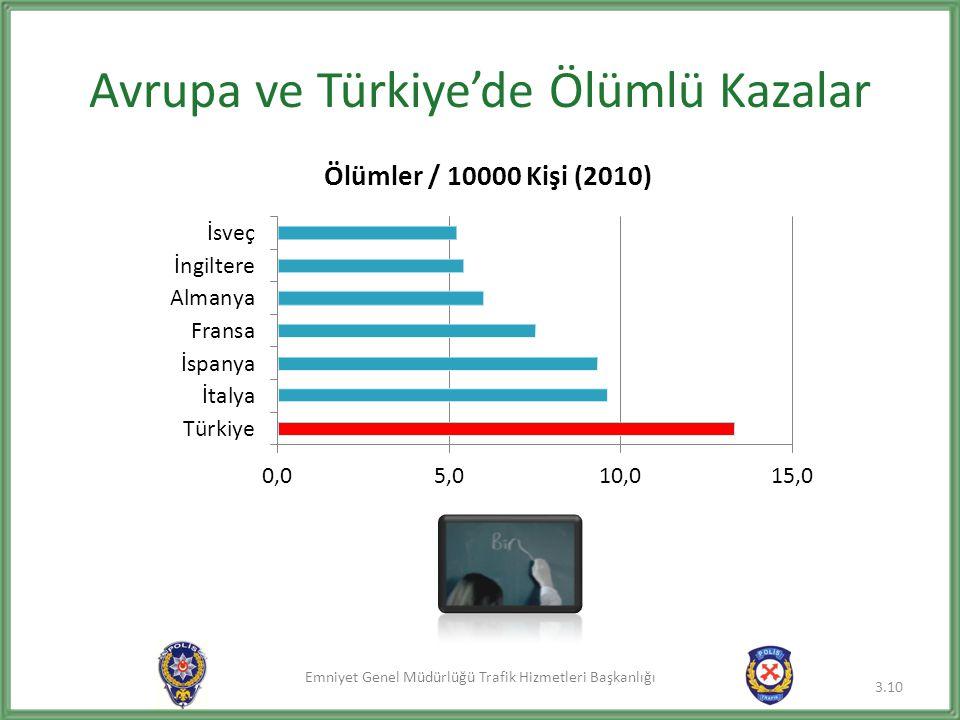 Avrupa ve Türkiye'de Ölümlü Kazalar