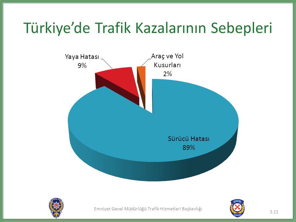 Türkiye'de Trafik Kazalarının Sebepleri