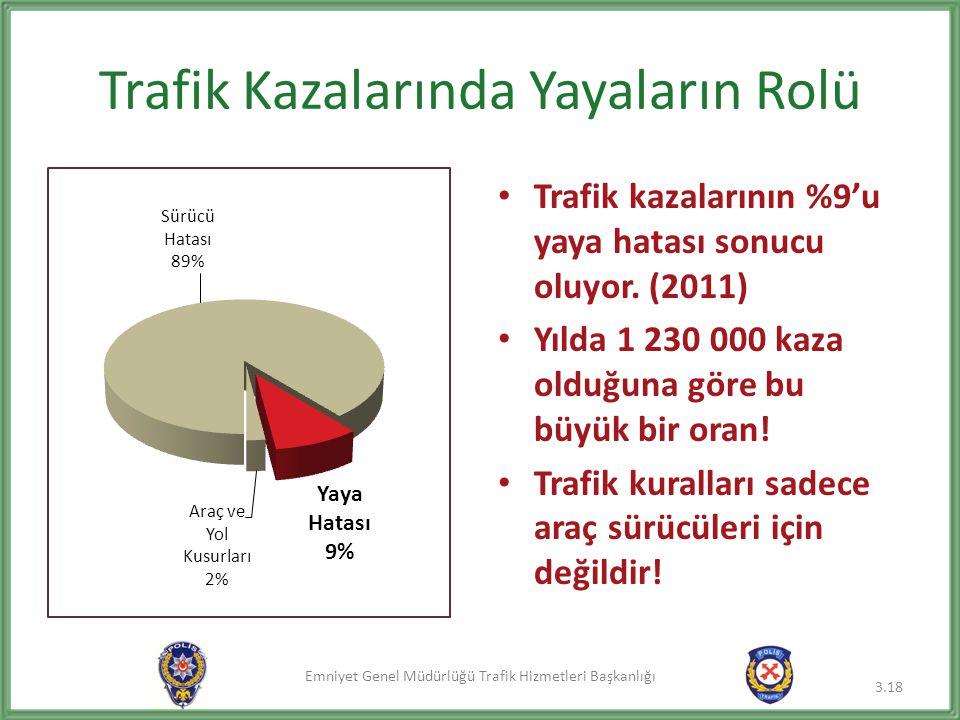 Trafik Kazalarında Yayaların Rolü