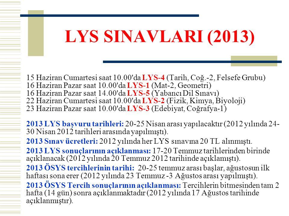 LYS SINAVLARI (2013)