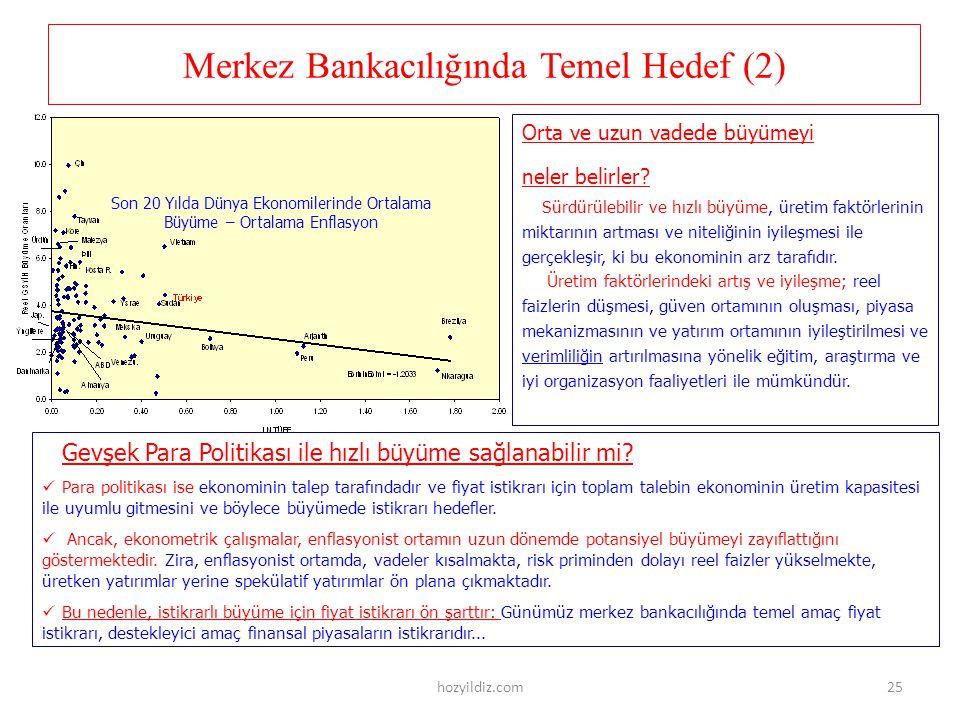 Merkez Bankacılığında Temel Hedef (2)