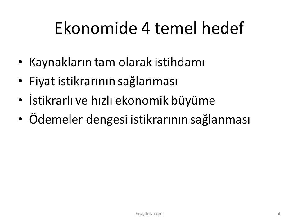 Ekonomide 4 temel hedef Kaynakların tam olarak istihdamı