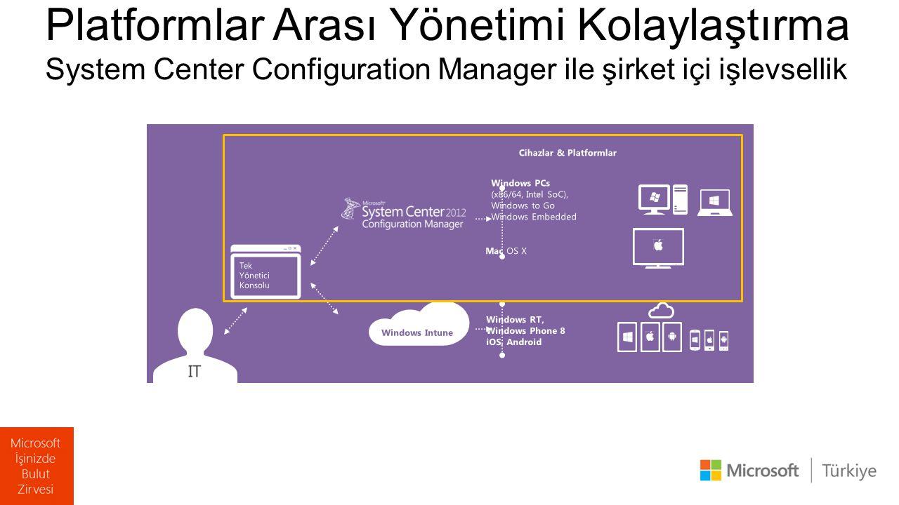 Platformlar Arası Yönetimi Kolaylaştırma System Center Configuration Manager ile şirket içi işlevsellik