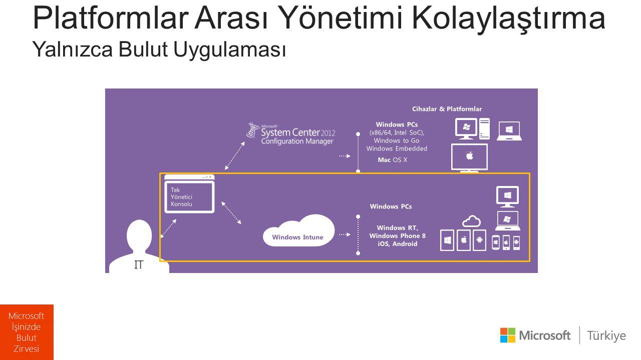 Platformlar Arası Yönetimi Kolaylaştırma Yalnızca Bulut Uygulaması