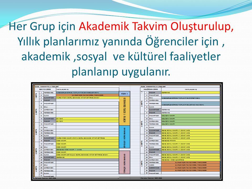 Her Grup için Akademik Takvim Oluşturulup, Yıllık planlarımız yanında Öğrenciler için , akademik ,sosyal ve kültürel faaliyetler planlanıp uygulanır.