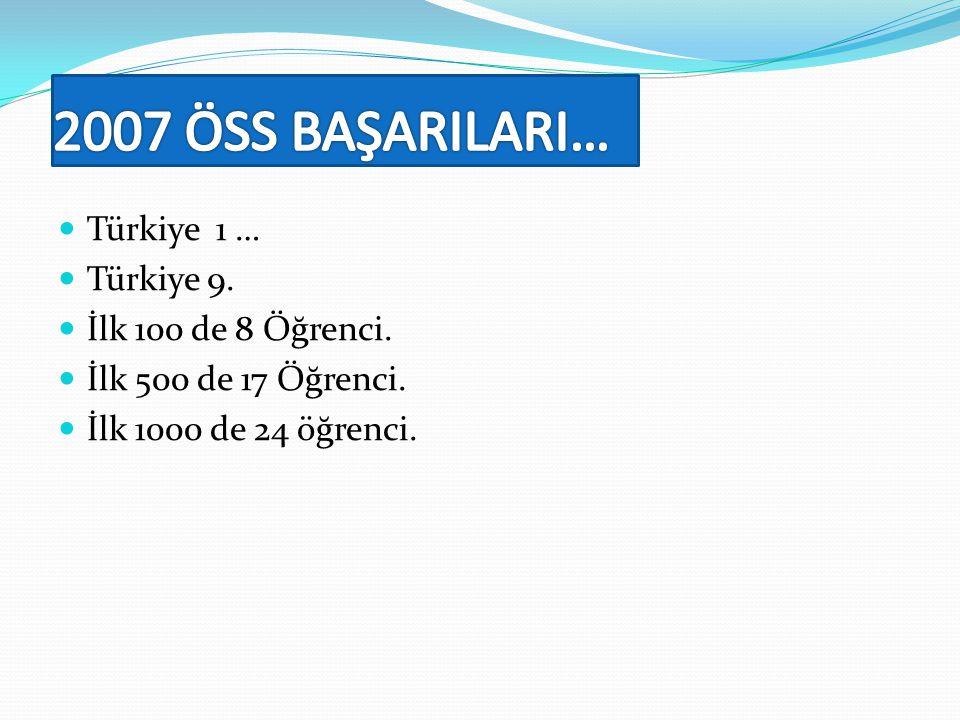 2007 ÖSS BAŞARILARI… Türkiye 1 … Türkiye 9. İlk 100 de 8 Öğrenci.