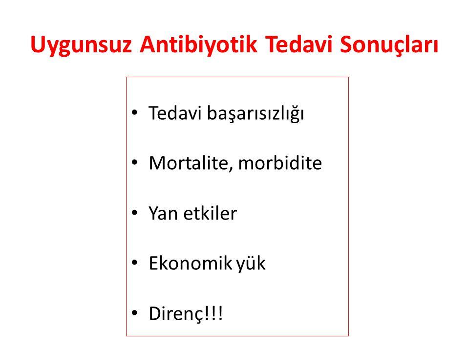 Uygunsuz Antibiyotik Tedavi Sonuçları
