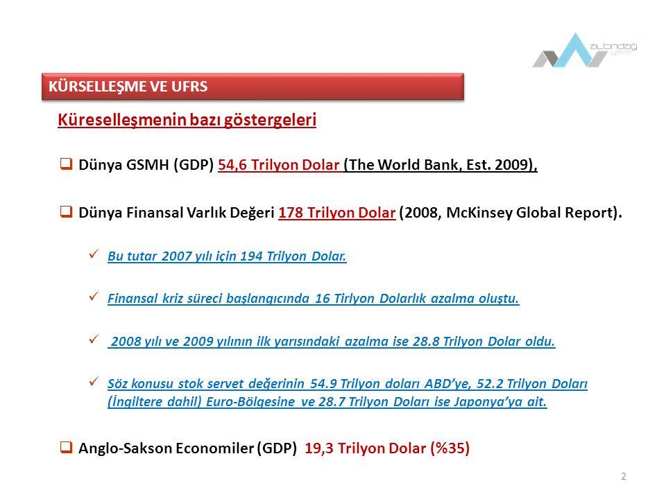Küreselleşmenin bazı göstergeleri