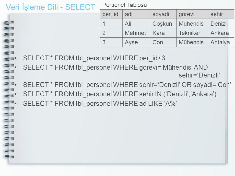 Veri İşleme Dili - SELECT