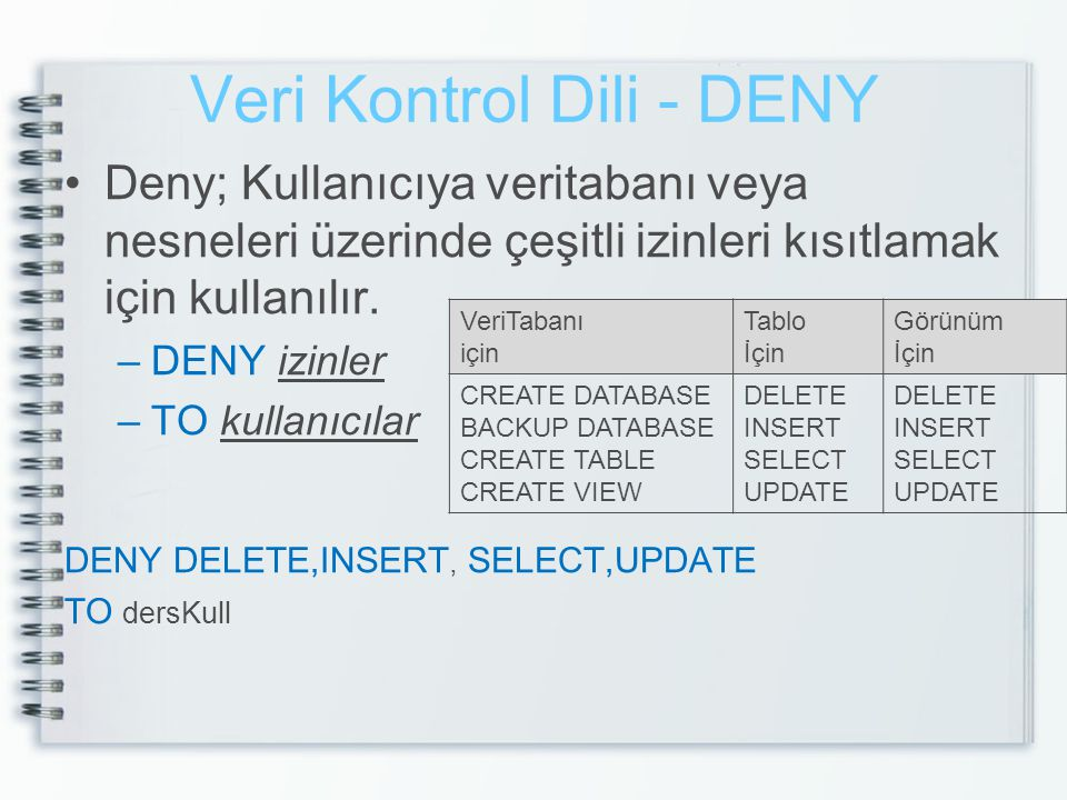 Veri Kontrol Dili - DENY