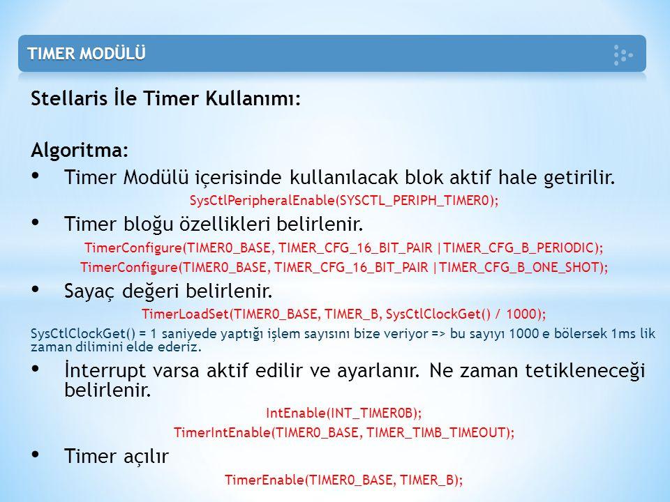 Stellaris İle Timer Kullanımı: Algoritma: