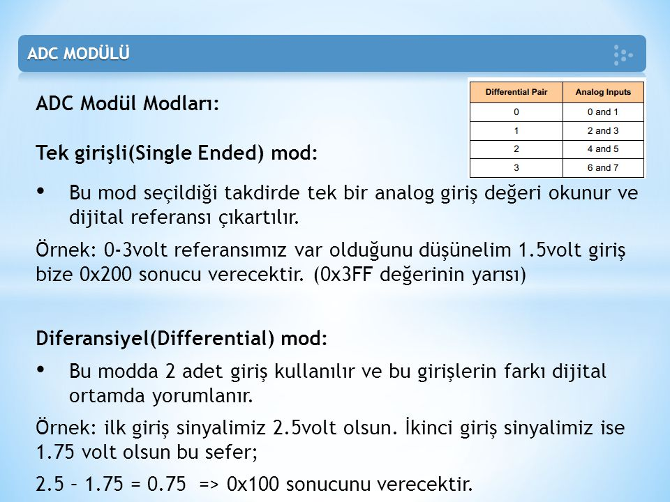 Tek girişli(Single Ended) mod: