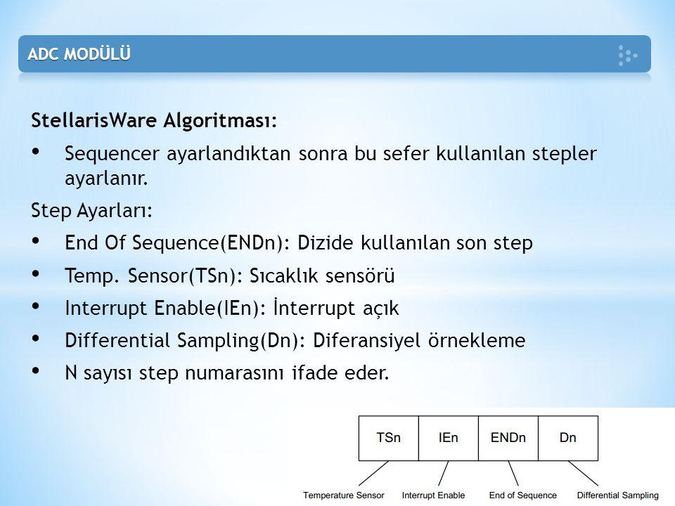 StellarisWare Algoritması: