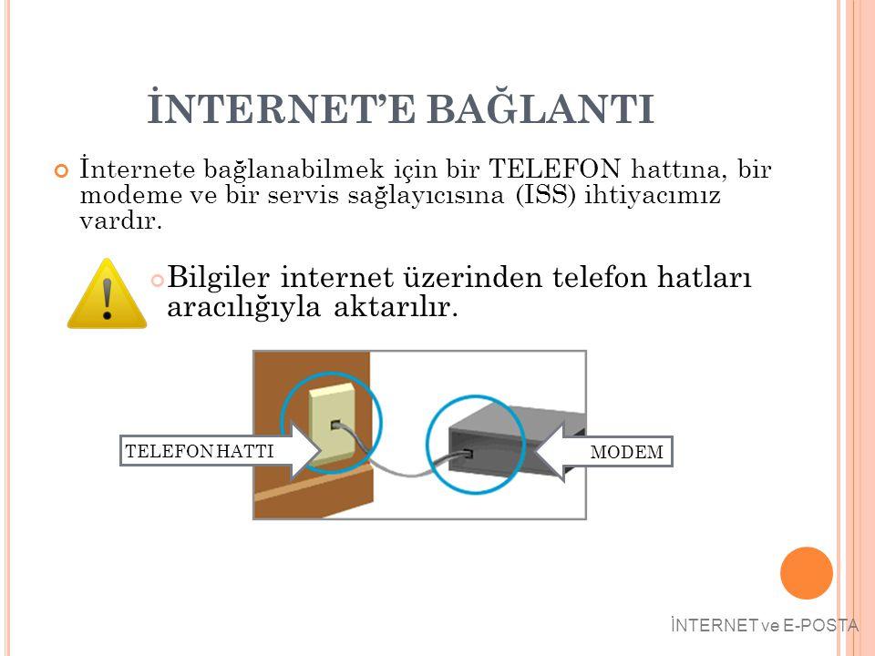 İNTERNET'E BAĞLANTI İnternete bağlanabilmek için bir TELEFON hattına, bir modeme ve bir servis sağlayıcısına (ISS) ihtiyacımız vardır.