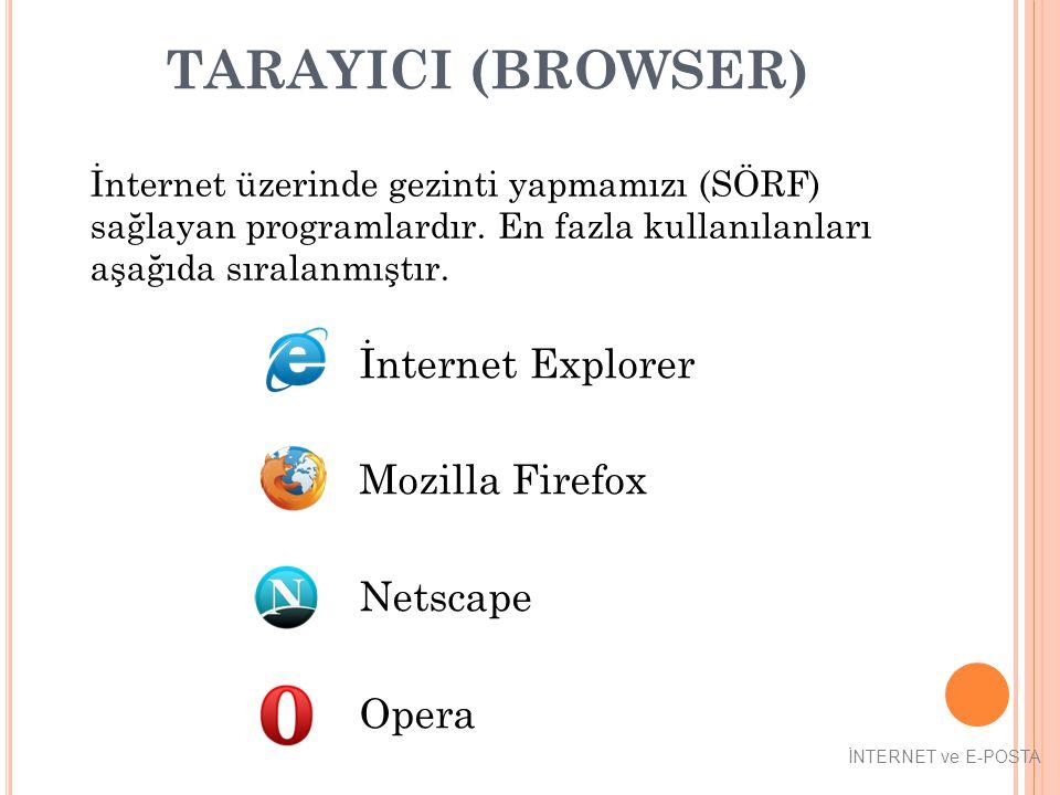 TARAYICI (BROWSER) İnternet Explorer Mozilla Firefox Netscape Opera
