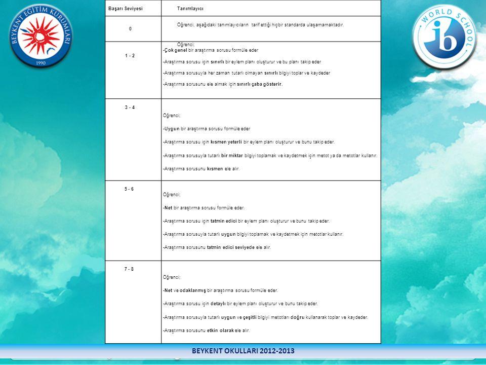 BEYKENT OKULLARI 2012-2013 Başarı Seviyesi Tanımlayıcı
