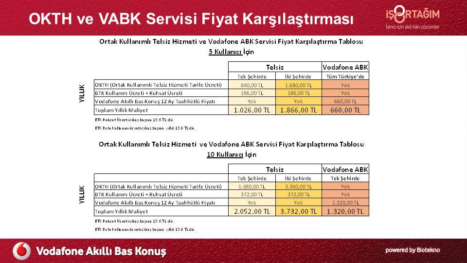 OKTH ve VABK Servisi Fiyat Karşılaştırması