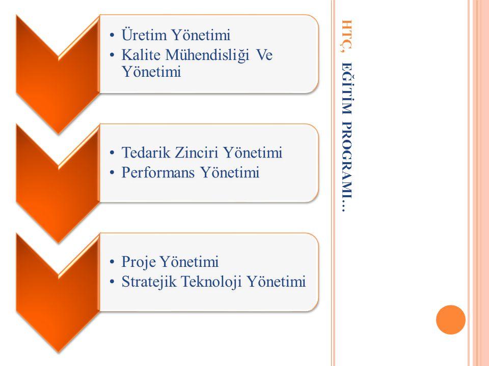 Kalite Mühendisliği Ve Yönetimi Tedarik Zinciri Yönetimi