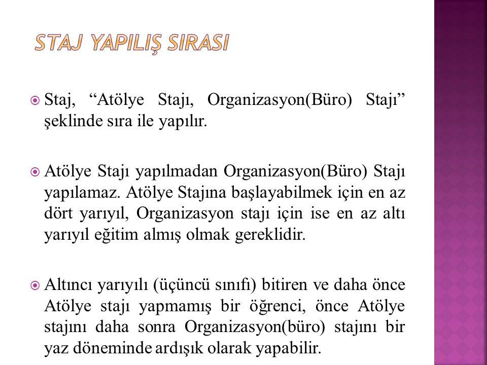 Staj YapIlIş SIrasI Staj, Atölye Stajı, Organizasyon(Büro) Stajı şeklinde sıra ile yapılır.