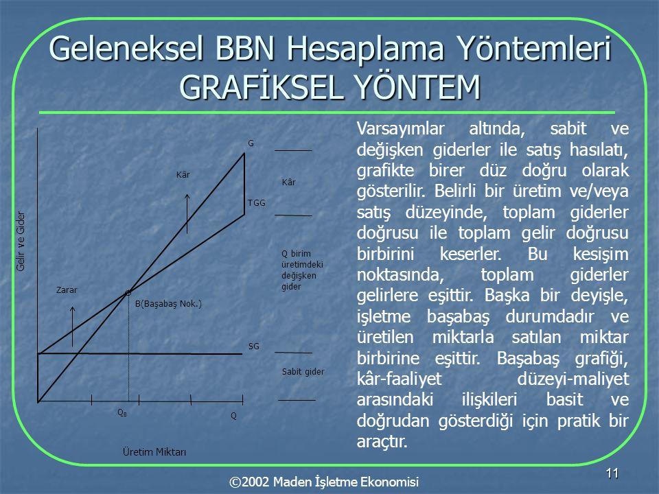 Geleneksel BBN Hesaplama Yöntemleri GRAFİKSEL YÖNTEM