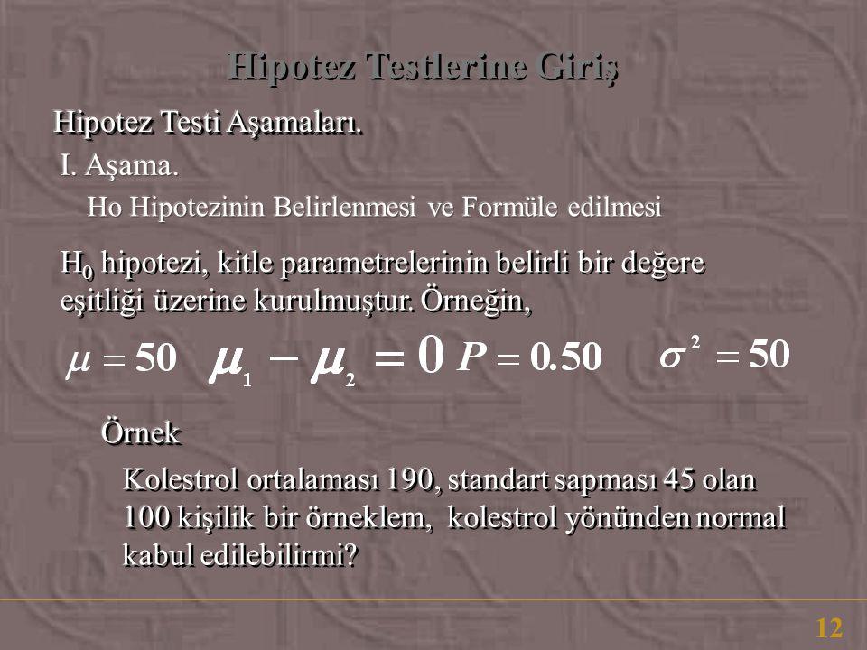 Hipotez Testi Aşamaları. I. Aşama.
