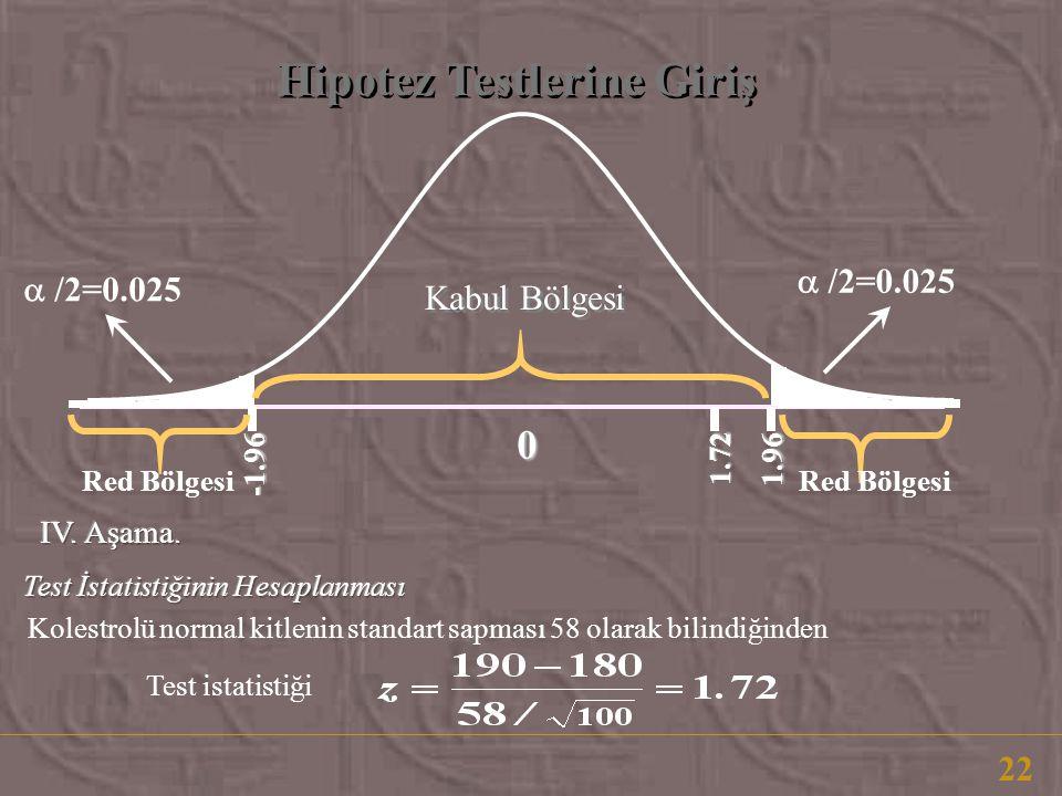  /2=0.025  /2=0.025 Kabul Bölgesi 22 IV. Aşama. -1.96 1.72 1.96