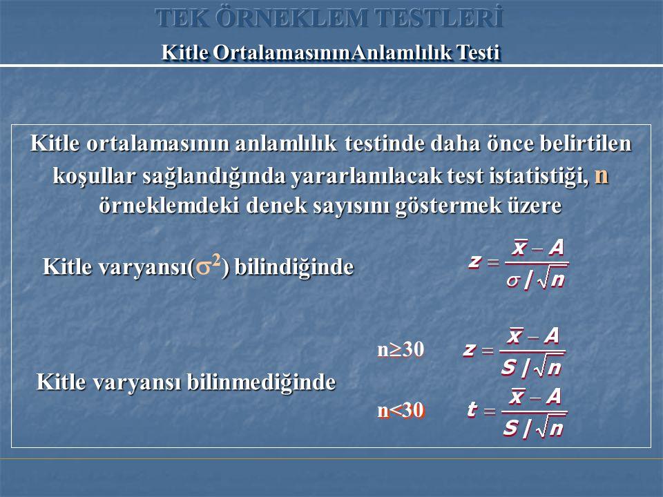 TEK ÖRNEKLEM TESTLERİ Kitle OrtalamasınınAnlamlılık Testi.