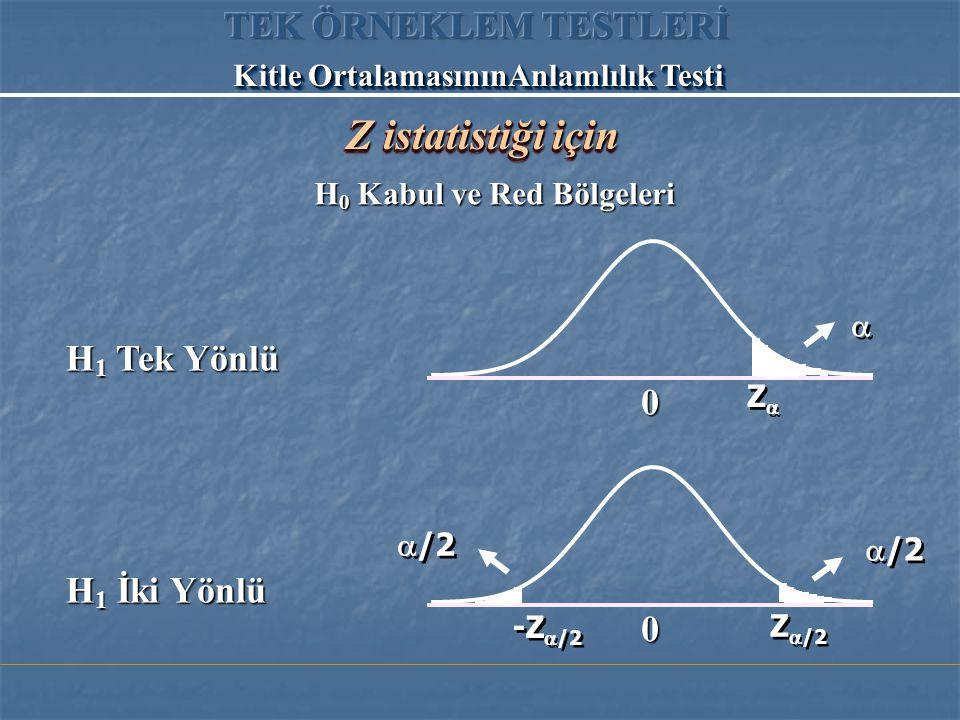 Z istatistiği için TEK ÖRNEKLEM TESTLERİ H1 Tek Yönlü H1 İki Yönlü