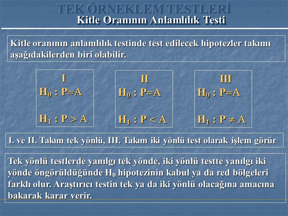 TEK ÖRNEKLEM TESTLERİ Kitle Oranının Anlamlılık Testi I H0 : P=A