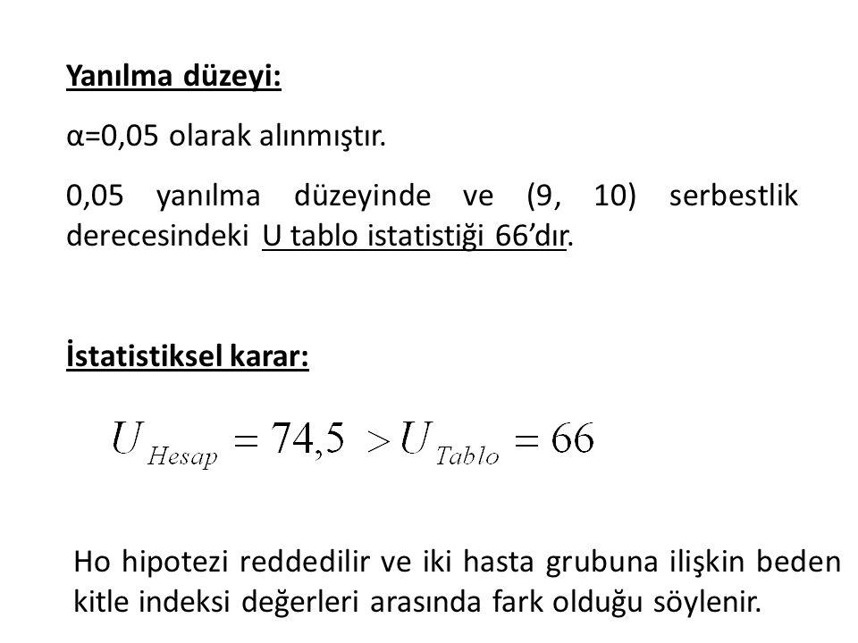 Yanılma düzeyi: α=0,05 olarak alınmıştır. 0,05 yanılma düzeyinde ve (9, 10) serbestlik derecesindeki U tablo istatistiği 66'dır.