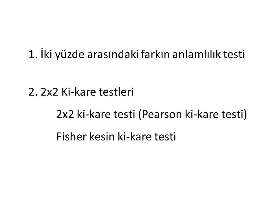 1. İki yüzde arasındaki farkın anlamlılık testi