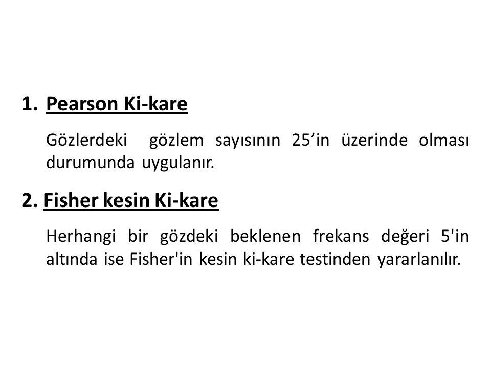 Pearson Ki-kare 2. Fisher kesin Ki-kare