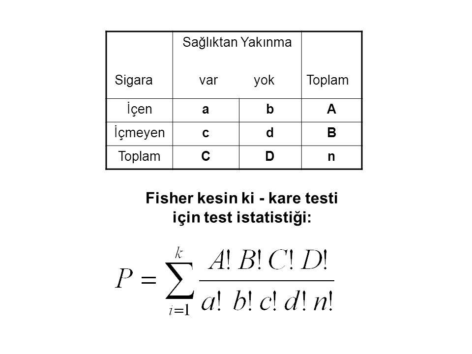 Fisher kesin ki - kare testi için test istatistiği: