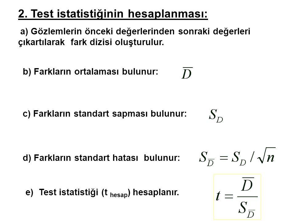 2. Test istatistiğinin hesaplanması: