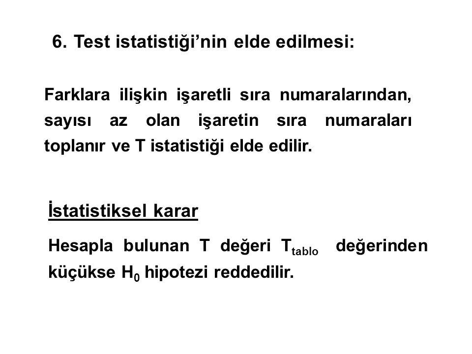 6. Test istatistiği'nin elde edilmesi:
