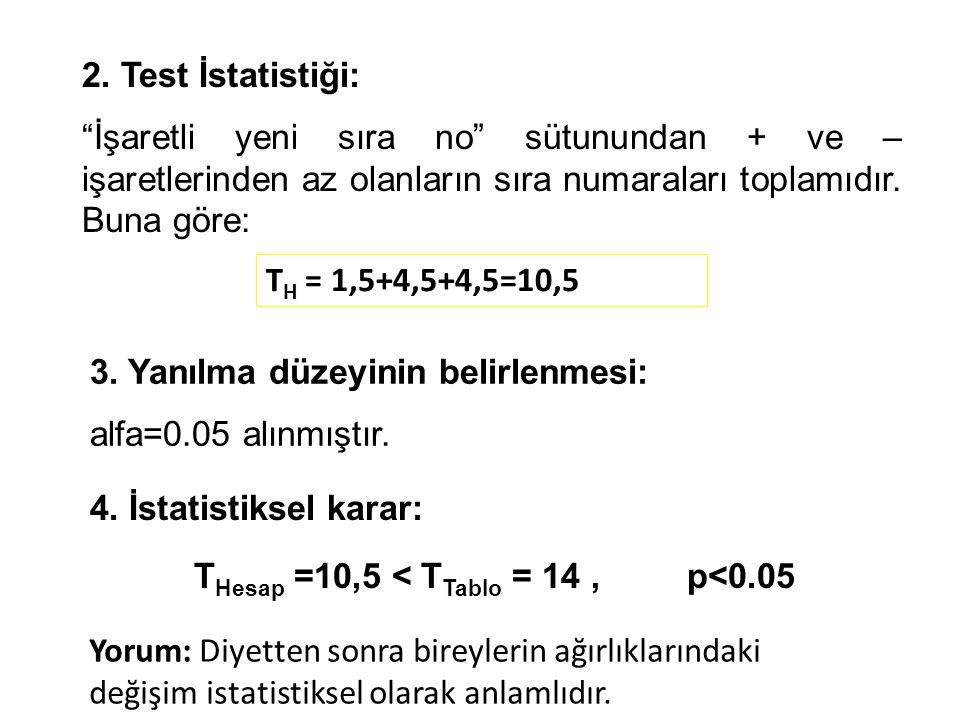 2. Test İstatistiği: İşaretli yeni sıra no sütunundan + ve – işaretlerinden az olanların sıra numaraları toplamıdır. Buna göre: