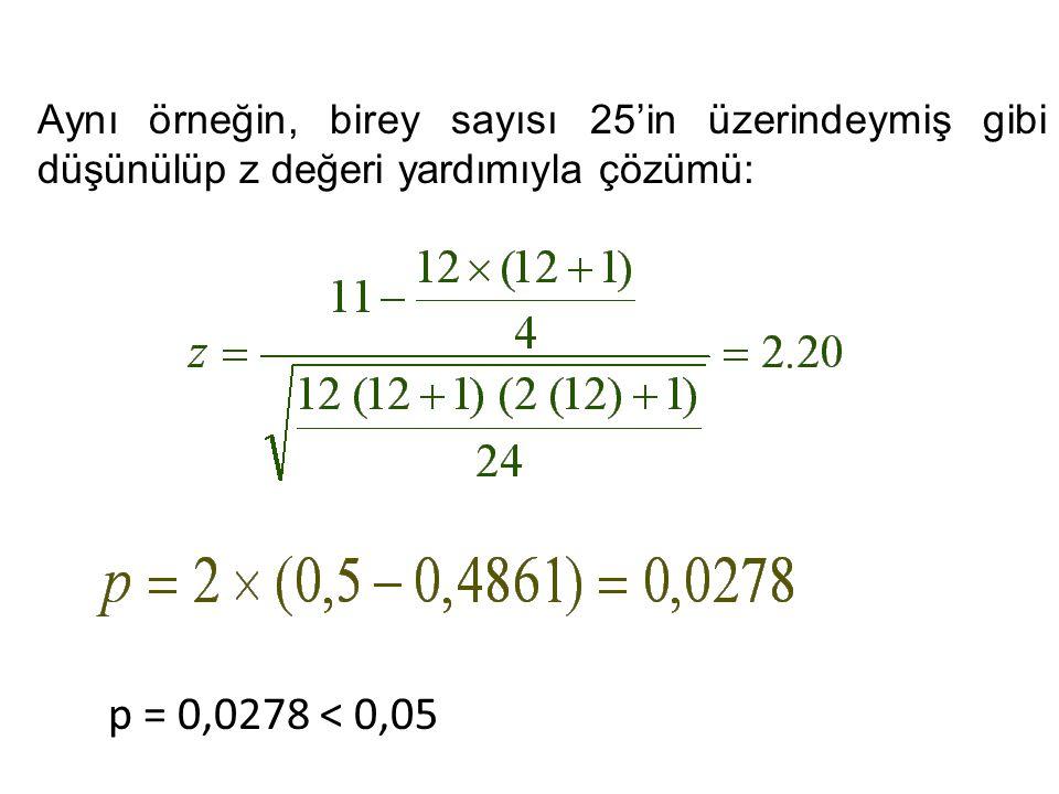 Aynı örneğin, birey sayısı 25'in üzerindeymiş gibi düşünülüp z değeri yardımıyla çözümü: