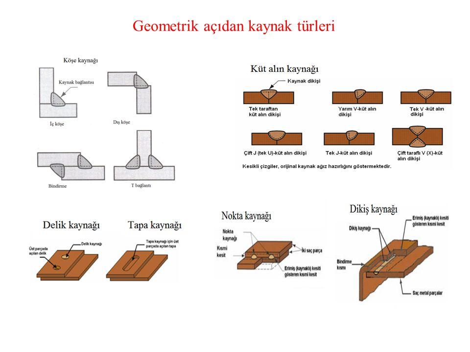 Geometrik açıdan kaynak türleri