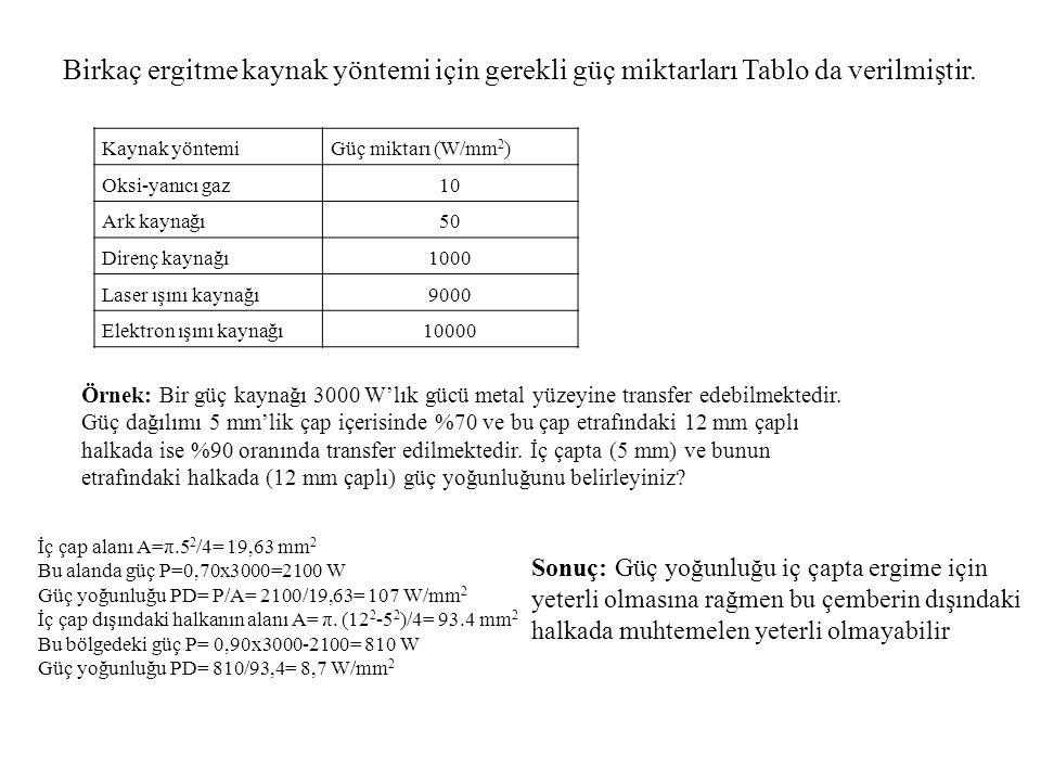 Birkaç ergitme kaynak yöntemi için gerekli güç miktarları Tablo da verilmiştir.