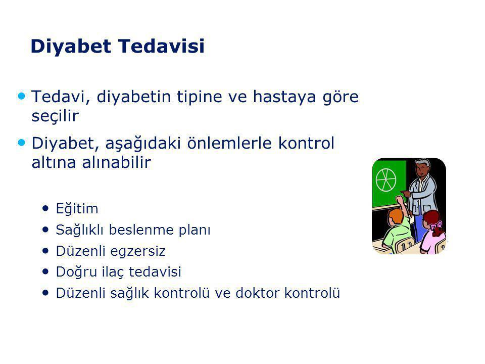 Diyabet Tedavisi Tedavi, diyabetin tipine ve hastaya göre seçilir
