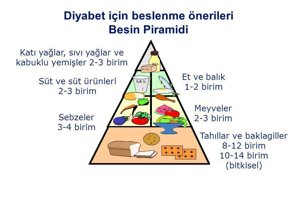 Diyabet için beslenme önerileri