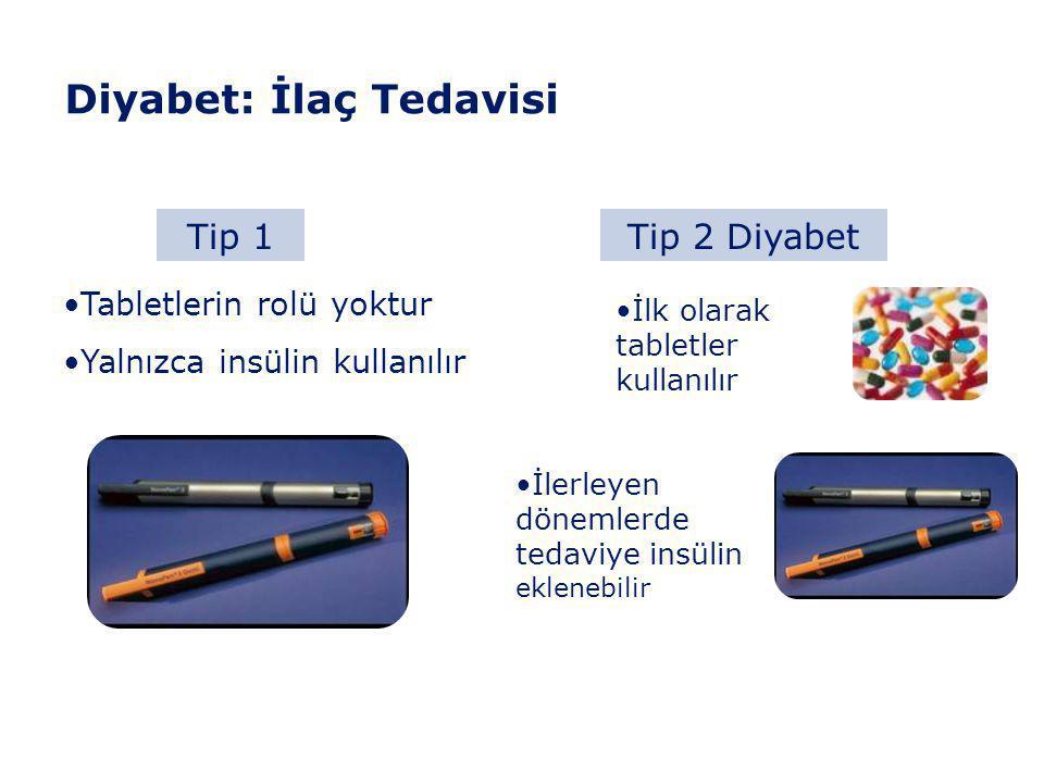 Diyabet: İlaç Tedavisi