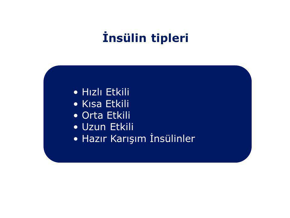 İnsülin tipleri Hızlı Etkili Kısa Etkili Orta Etkili Uzun Etkili