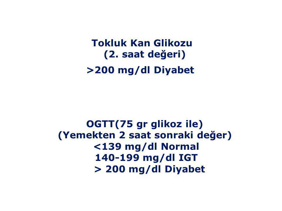 Tokluk Kan Glikozu (2. saat değeri)