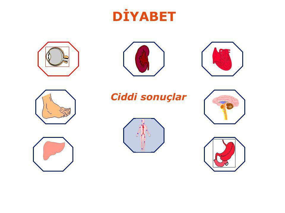 DİYABET Diabetes Ciddi sonuçlar
