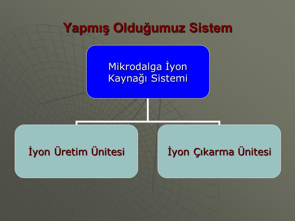 Yapmış Olduğumuz Sistem
