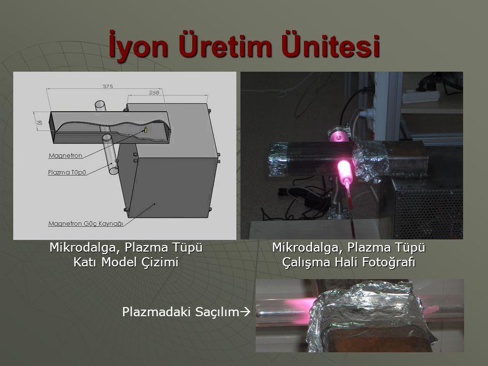 İyon Üretim Ünitesi Mikrodalga, Plazma Tüpü Katı Model Çizimi