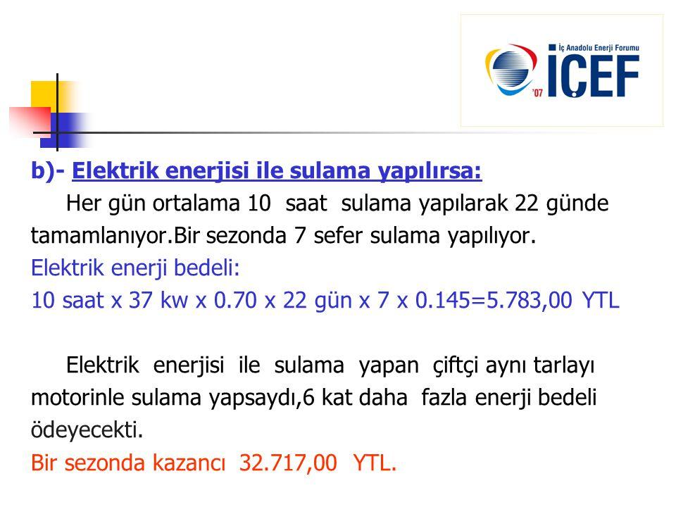 b)- Elektrik enerjisi ile sulama yapılırsa: