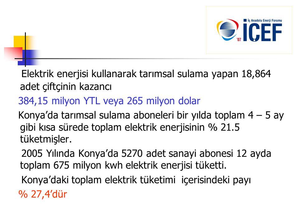 Elektrik enerjisi kullanarak tarımsal sulama yapan 18,864 adet çiftçinin kazancı
